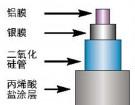 HWEA – 带丙烯酸盐缓冲层的Er:YAG中空波导光纤